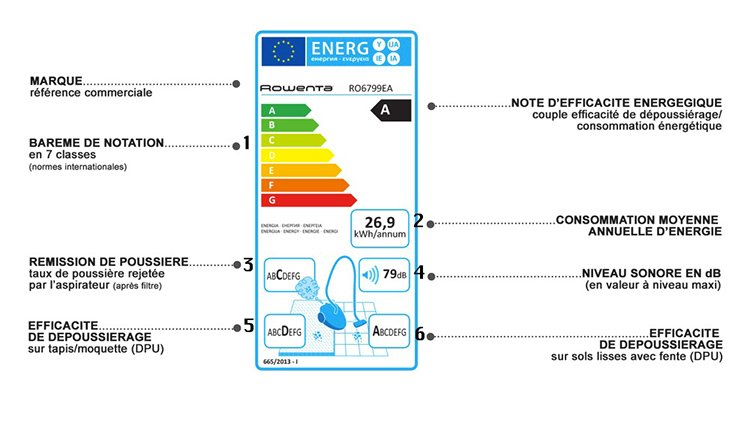 étiquette énergie aspirateur europe